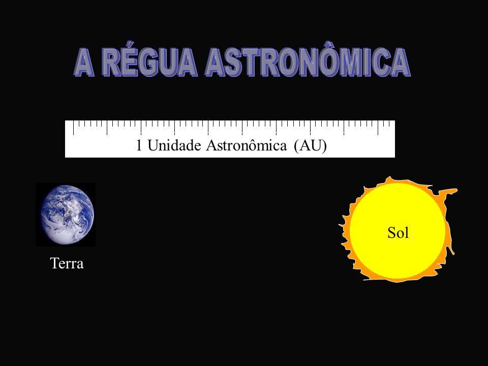1 Unidade Astronômica (AU) Terra Sol