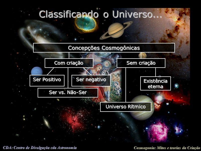 Cosmogonia: Mitos e teorias da Criação CDA: Centro de Divulgaçõa cda Astronomia Classificando o Universo... Concepções Cosmogônicas Com criação Sem cr