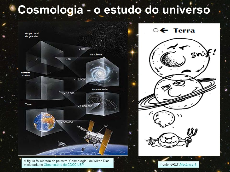 Cosmologia - o estudo do universo Astronomia Estrelas Lua Meio interestelar Planetas Cometas Galáxias Terra Cosmologia Estudo do universo como um todo