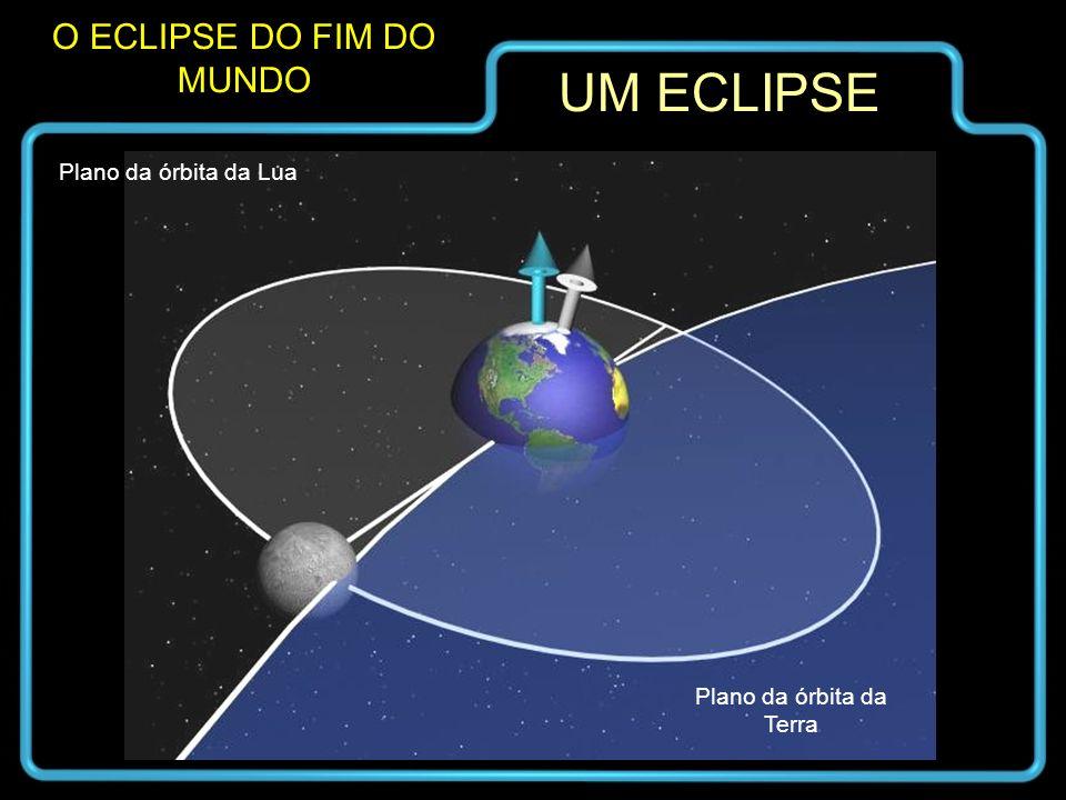 O ECLIPSE DO FIM DO MUNDO UM ECLIPSE Plano da órbita da Lua Plano da órbita da Terra