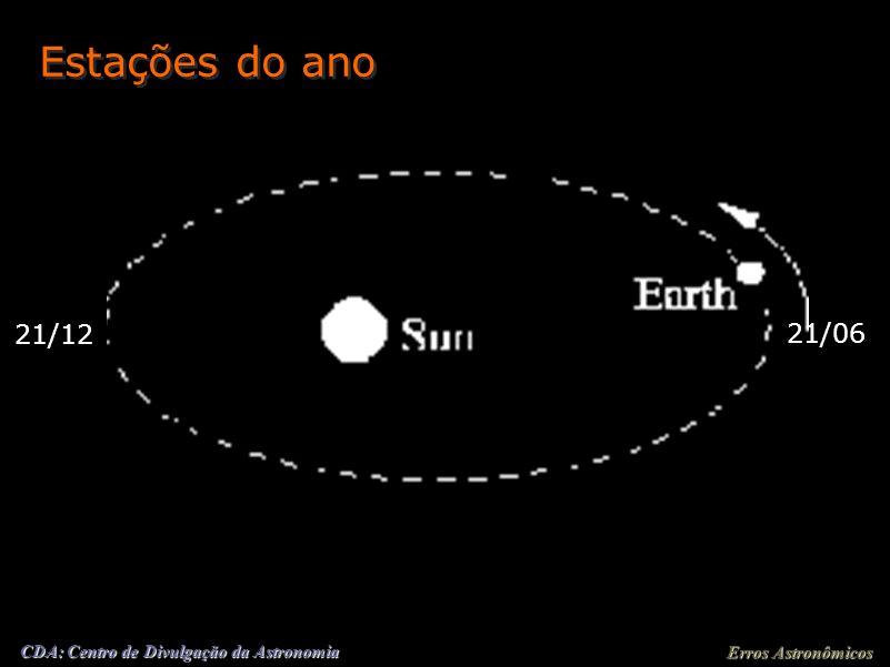 Erros Astronômicos CDA: Centro de Divulgação da Astronomia O dia 21 de dezembro é o dia em que o hemisfério sul recebe mais calor.[...] Do mesmo modo,