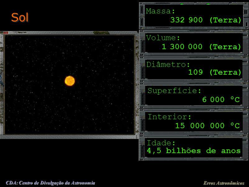 Erros Astronômicos CDA: Centro de Divulgação da Astronomia As estrelas são classificadas de acordo com a sua grandeza, que vai de primeira até décima