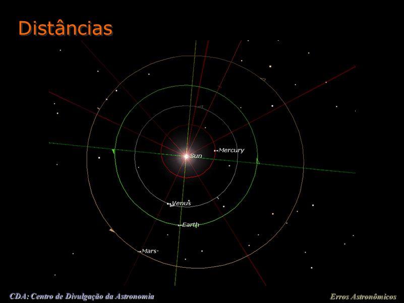 Erros Astronômicos CDA: Centro de Divulgação da Astronomia Veja que Marte e Vênus são os planetas mais próximos do nosso. Geografia Ativa - Investigan