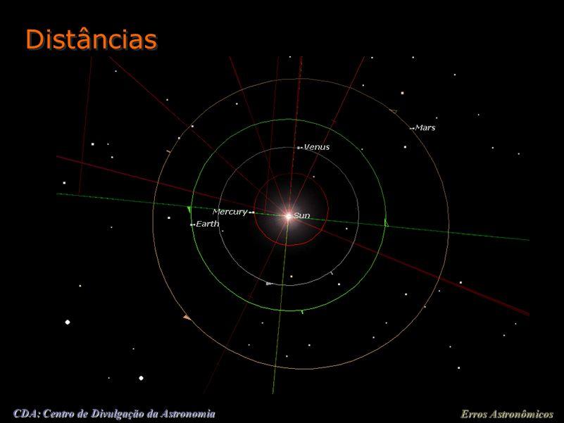 Erros Astronômicos CDA: Centro de Divulgação da Astronomia Distâncias