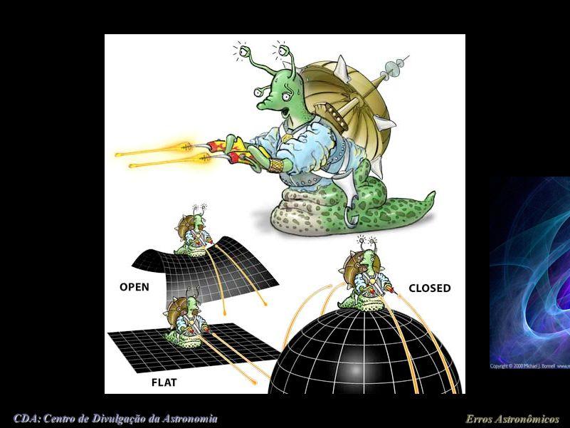 Erros Astronômicos CDA: Centro de Divulgação da Astronomia ¿?¿ Perguntas ?¿?
