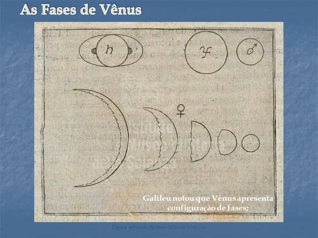 Figura extraída do livro Siderius Nuncius; Galileu notou que Vênus apresenta configuração de fases;