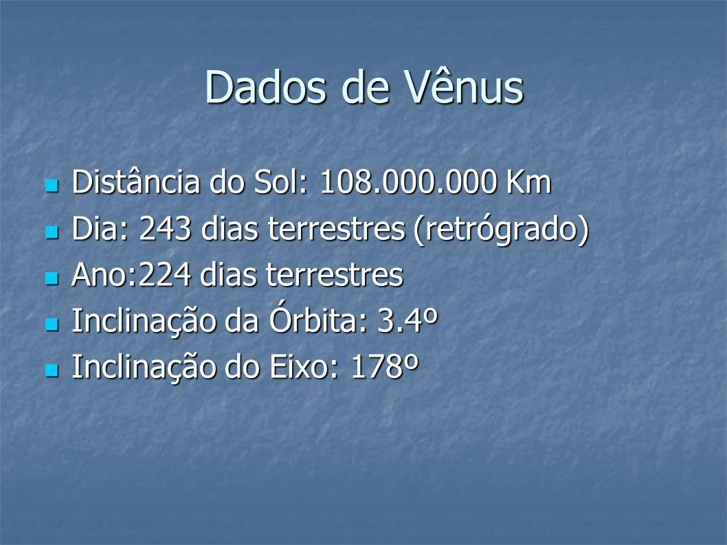 Dados de Vênus Distância do Sol: 108.000.000 Km Distância do Sol: 108.000.000 Km Dia: 243 dias terrestres (retrógrado) Dia: 243 dias terrestres (retrógrado) Ano:224 dias terrestres Ano:224 dias terrestres Inclinação da Órbita: 3.4º Inclinação da Órbita: 3.4º Inclinação do Eixo: 178º Inclinação do Eixo: 178º