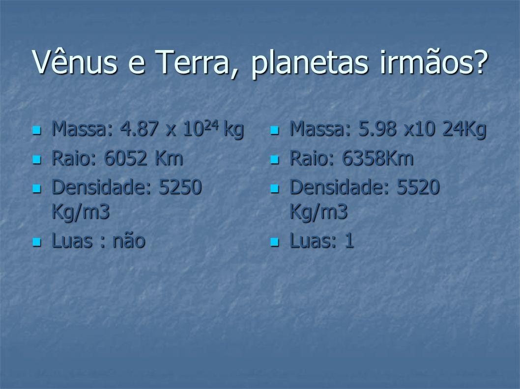 Vênus e Terra, planetas irmãos? Massa: 4.87 x 10 24 kg Massa: 4.87 x 10 24 kg Raio: 6052 Km Raio: 6052 Km Densidade: 5250 Kg/m3 Densidade: 5250 Kg/m3