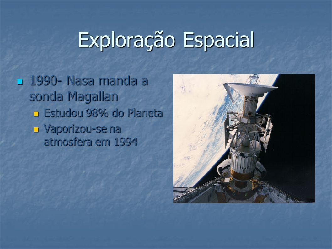 Exploração Espacial 1990- Nasa manda a sonda Magallan 1990- Nasa manda a sonda Magallan Estudou 98% do Planeta Estudou 98% do Planeta Vaporizou-se na atmosfera em 1994 Vaporizou-se na atmosfera em 1994
