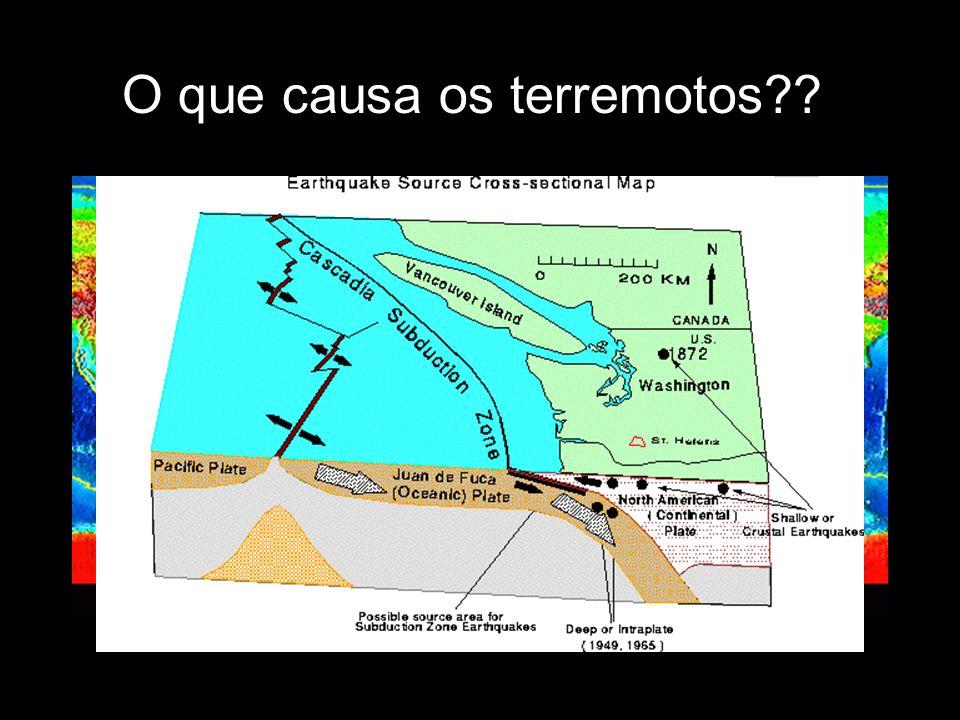 O que sentimos em um terremoto?? Deslocamento da falha X Tremor sentido