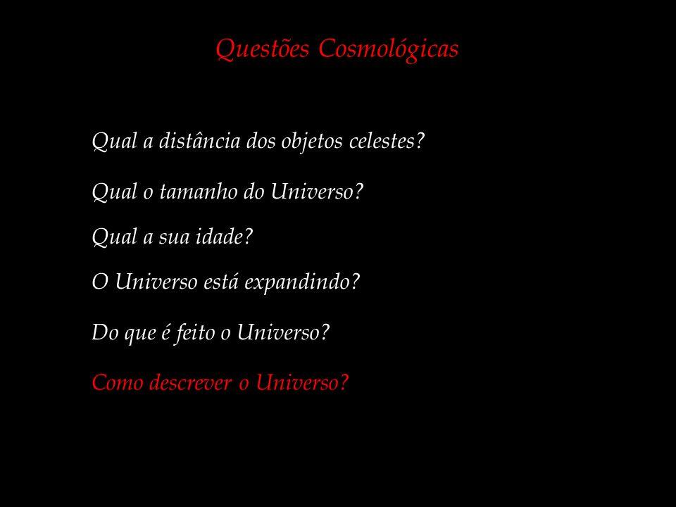 Questões Cosmológicas Qual a distância dos objetos celestes? O Universo está expandindo? Do que é feito o Universo? Qual o tamanho do Universo? Como d