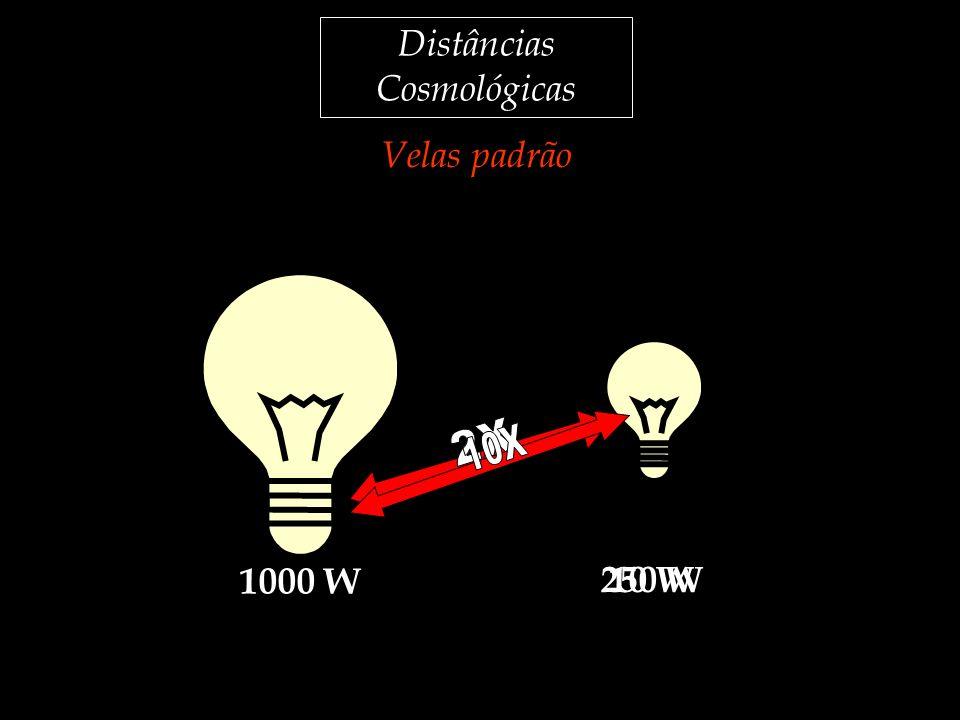 Distâncias Cosmológicas Velas padrão 1000 W 250 W10 W