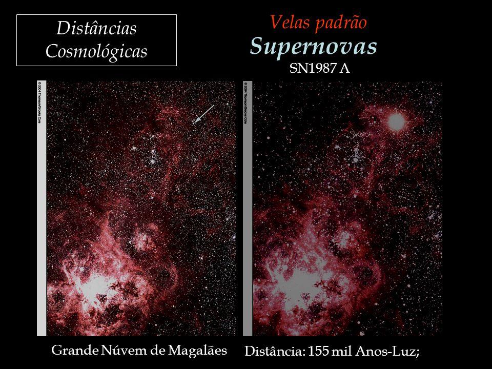 Distâncias Cosmológicas Velas padrão Supernovas Grande Núvem de Magalães Distância: 155 mil Anos-Luz; SN1987 A