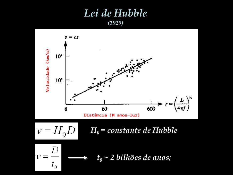 Lei de Hubble (1929) H 0 = constante de Hubble t 0 ~ 2 bilhões de anos;