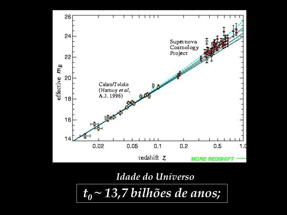 t 0 ~ 13,7 bilhões de anos; Idade do Universo