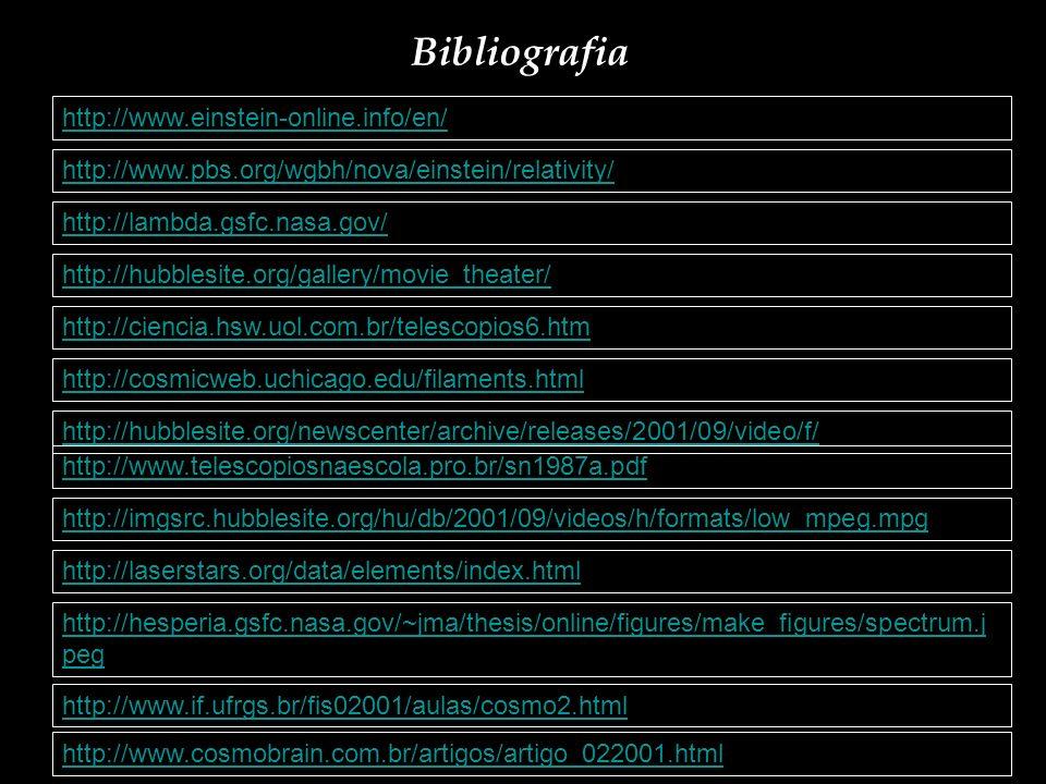 Bibliografia http://www.einstein-online.info/en/ http://www.pbs.org/wgbh/nova/einstein/relativity/ http://lambda.gsfc.nasa.gov/ http://hubblesite.org/