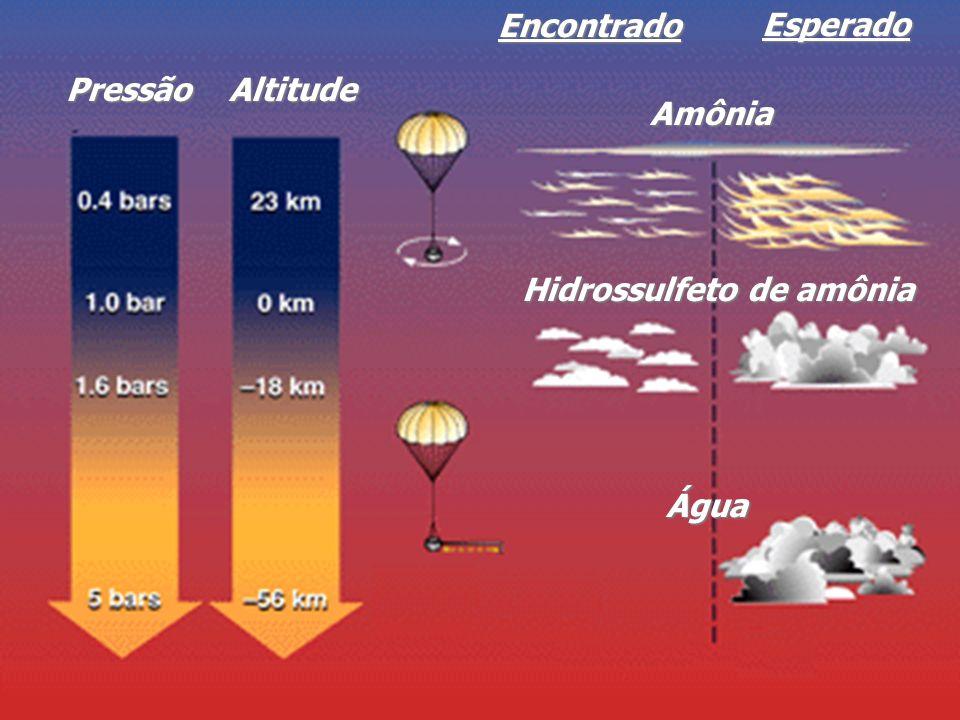 EsperadoEncontradoAmônia Hidrossulfeto de amônia Água Pressão Altitude