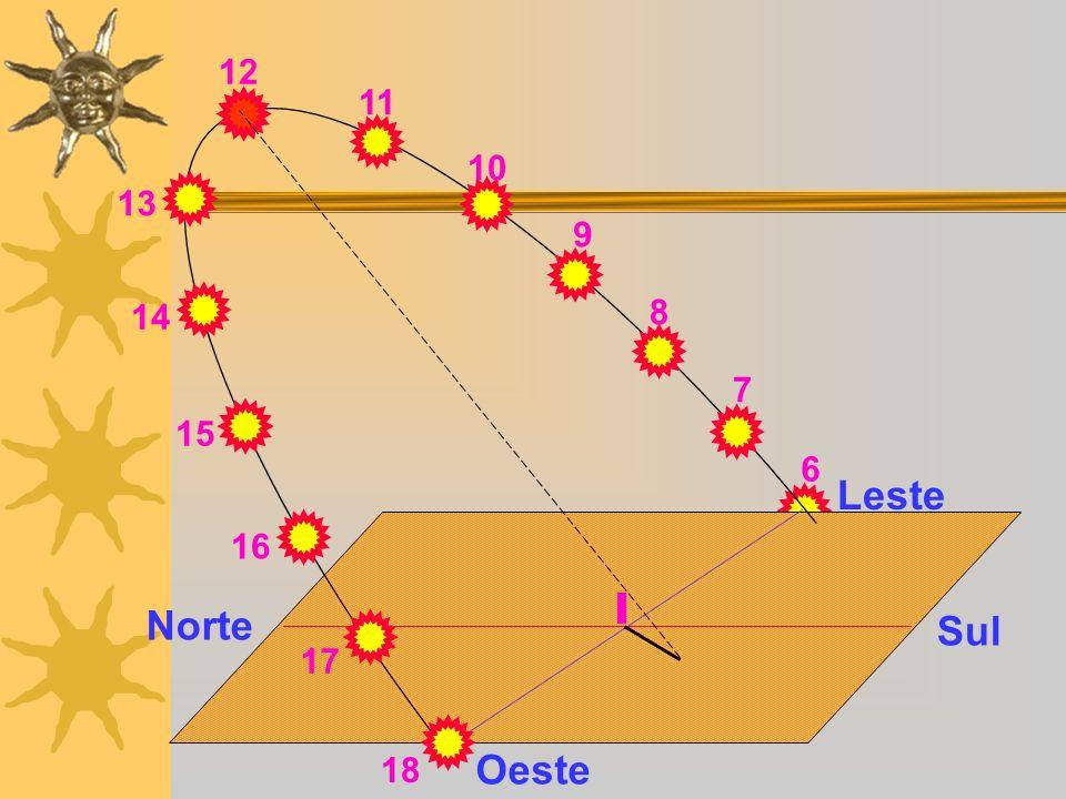 Leste Oeste Norte Sul 6 7 9 10 8 11 12 13 14 15 16 17 18