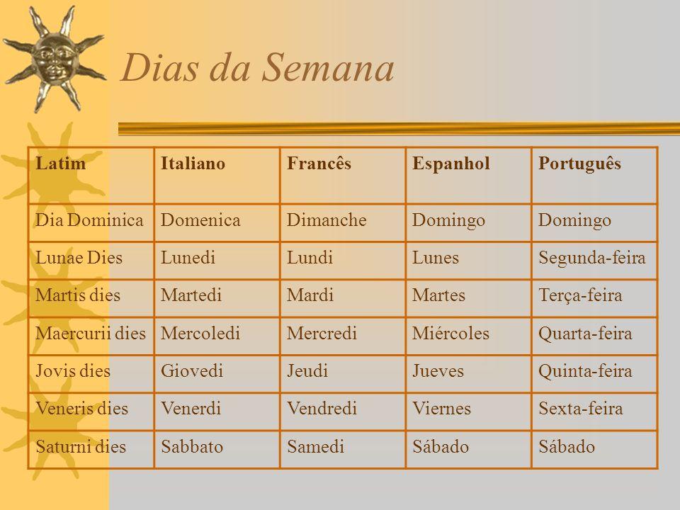 Dias da Semana LatimItalianoFrancêsEspanholPortuguês Dia DominicaDomenicaDimancheDomingo Lunae DiesLunediLundiLunesSegunda-feira Martis diesMartediMar