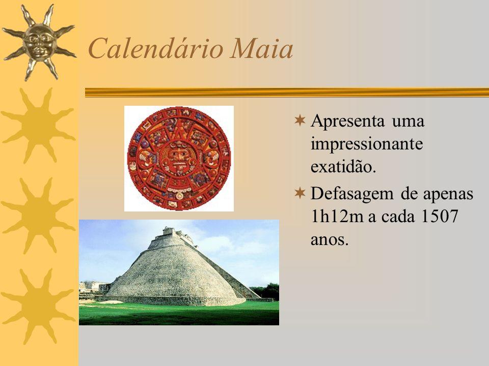 Calendário Maia Apresenta uma impressionante exatidão. Defasagem de apenas 1h12m a cada 1507 anos.
