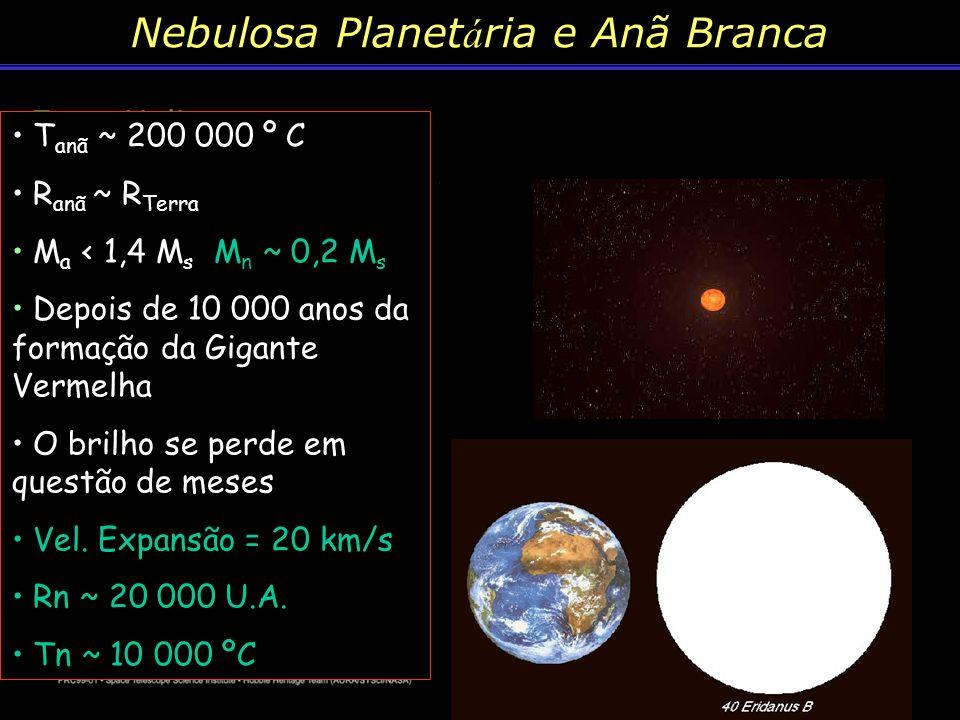 Explosão Nova O centro de uma estrela de pouca massa nunca se torna quente o suficiente para queimar carbono As camadas mais externas expelidas na que