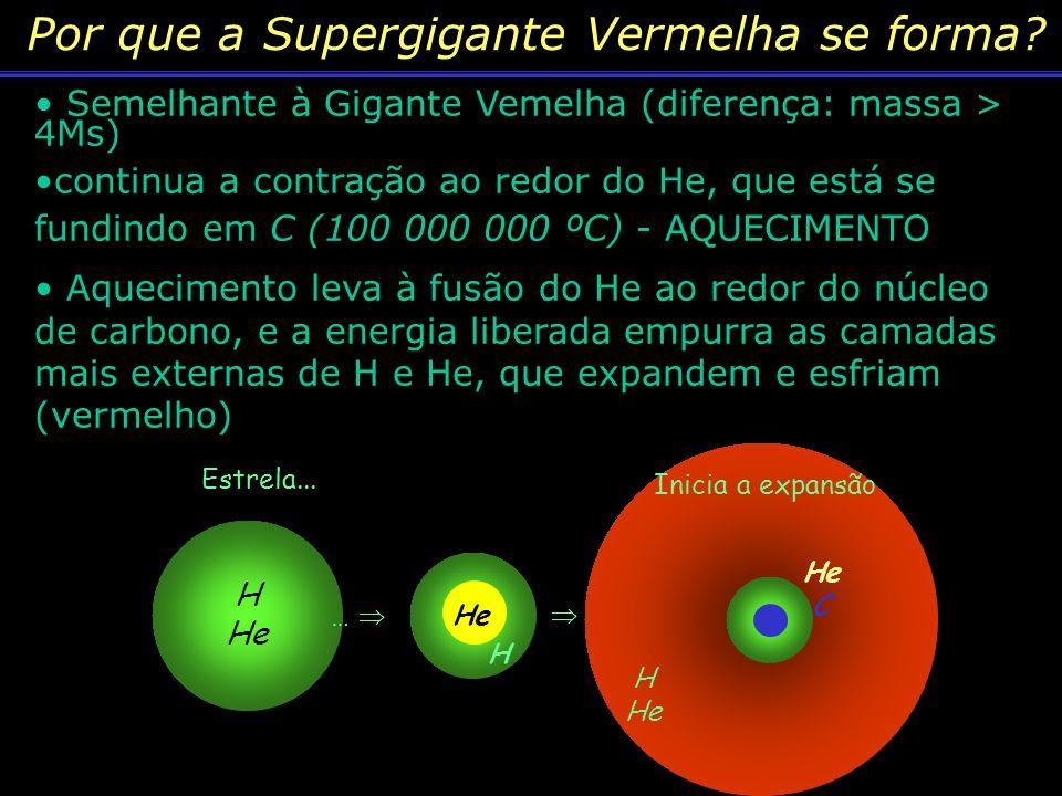 Nebulosa Planet á ria e Anã Branca Exs.: Helix e Nebulosa do Anel em Lyra T anã ~ 200 000 º C R anã ~ R Terra M a < 1,4 M s M n ~ 0,2 M s Depois de 10