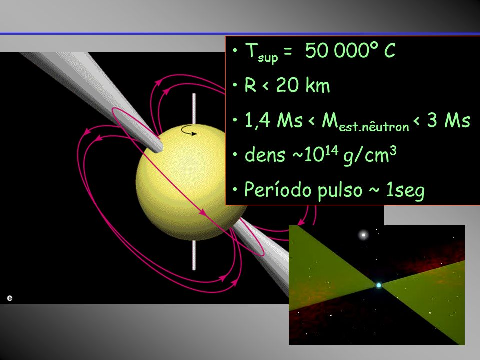 Por que a estrela de nêutrons se forma? 4Ms < Massa Estrela < 8Ms Contração núcleo em torno do Fe que não funde Pressão gravitacional >> Pressão térmi