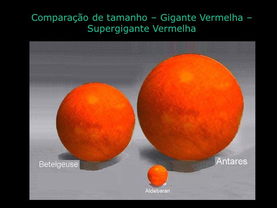 Comparação de tamanho – Gigante Vermelha - Sol