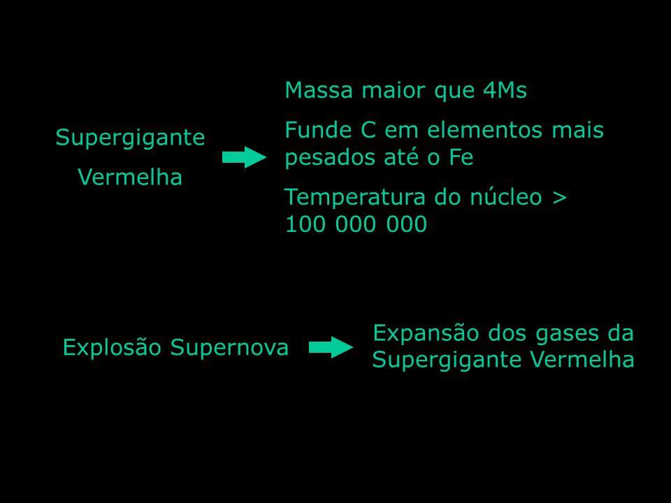 Gigante Vermelha Massa entre 0,08Ms e 4Ms Funde He em C Temperatura do núcleo - 100 000 000 Explosão Nova Expansão dos gases da Gigante Vermelha Anã B