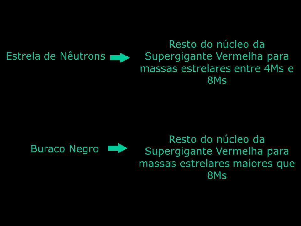 Supergigante Vermelha Massa maior que 4Ms Funde C em elementos mais pesados até o Fe Temperatura do núcleo > 100 000 000 Explosão Supernova Expansão d