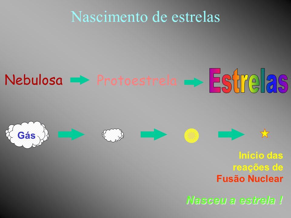 Fusão do hidrogênio pp D Neutrino Pósitron p He 3 pp p D He 3 Neutrino Pósitron pp He 4