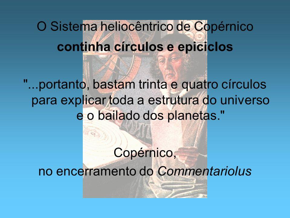 O Sistema heliocêntrico de Copérnico continha círculos e epiciclos