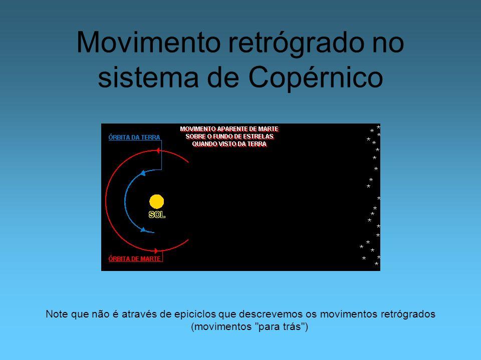 Movimento retrógrado no sistema de Copérnico Note que não é através de epiciclos que descrevemos os movimentos retrógrados (movimentos