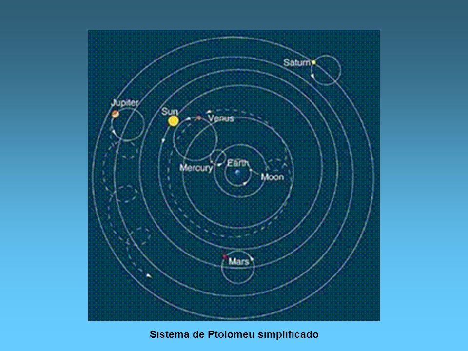 Sistema de Ptolomeu simplificado