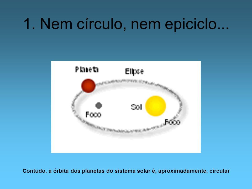 1. Nem círculo, nem epiciclo... Contudo, a órbita dos planetas do sistema solar é, aproximadamente, circular
