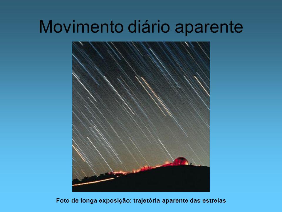 Movimento diário aparente Foto de longa exposição: trajetória aparente das estrelas
