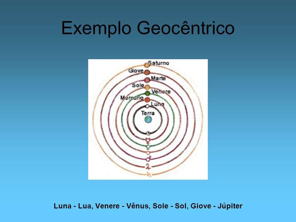 Exemplo Geocêntrico Luna - Lua, Venere - Vênus, Sole - Sol, Giove - Júpiter