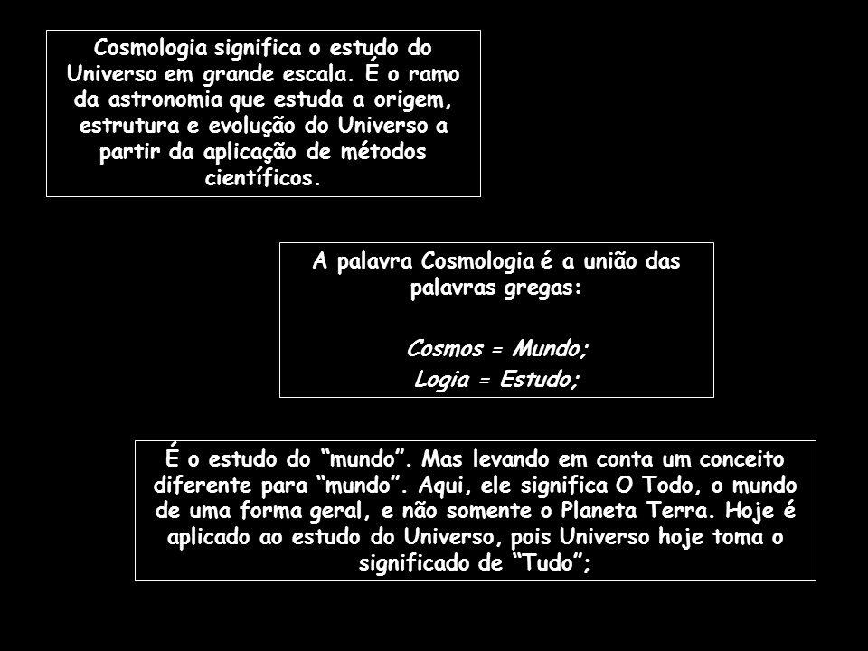 Modelo Cosmológico Aristóteles 350 a.C Hoje Eratóstenes 250 a.C