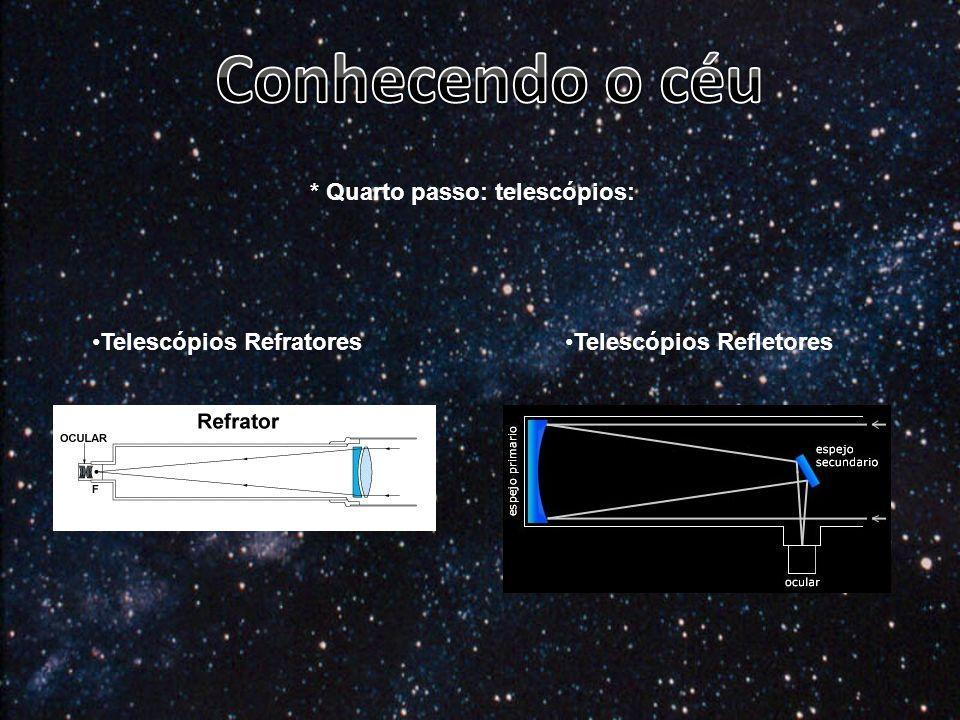 * Quarto passo: telescópios: Telescópios RefratoresTelescópios Refletores