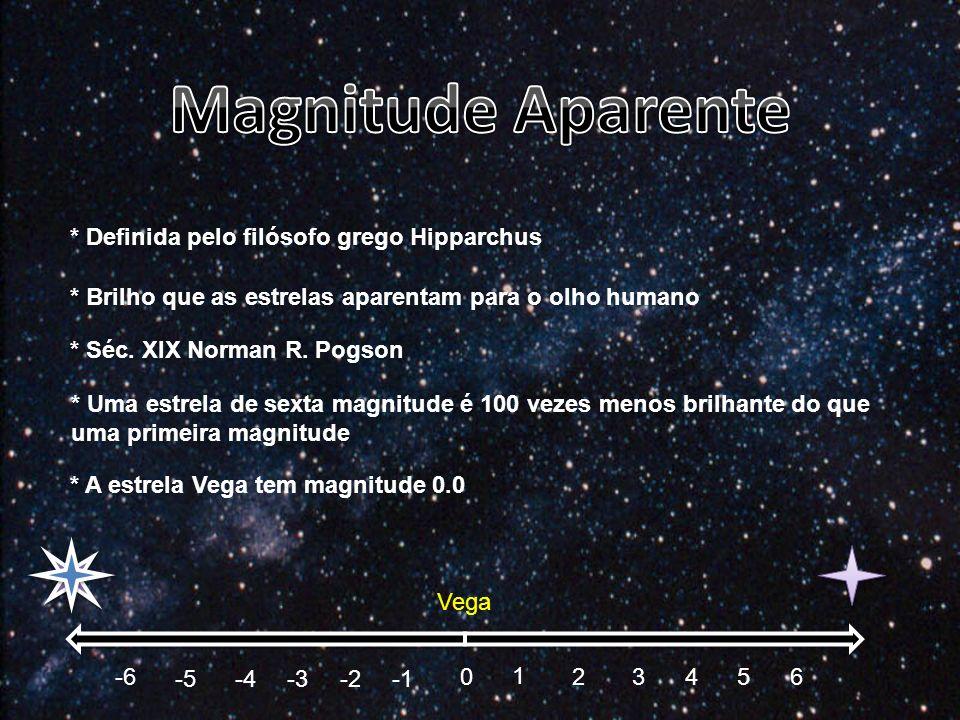 * Definida pelo filósofo grego Hipparchus * Brilho que as estrelas aparentam para o olho humano * Uma estrela de sexta magnitude é 100 vezes menos bri