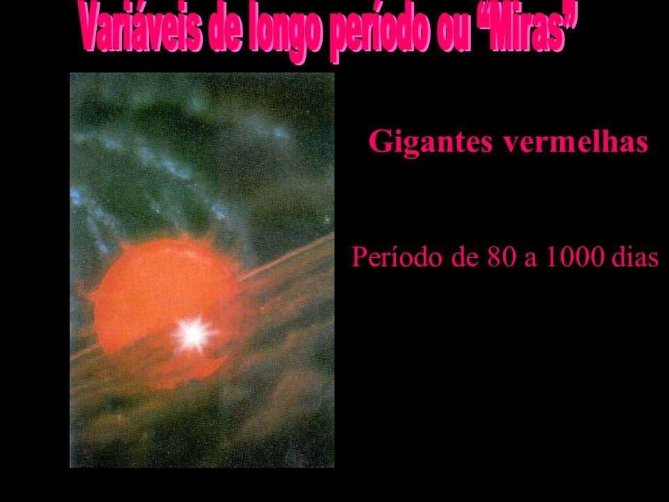 Período de 80 a 1000 dias Gigantes vermelhas