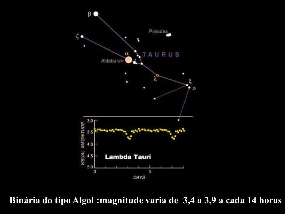 Binária do tipo Algol :magnitude varia de 3,4 a 3,9 a cada 14 horas