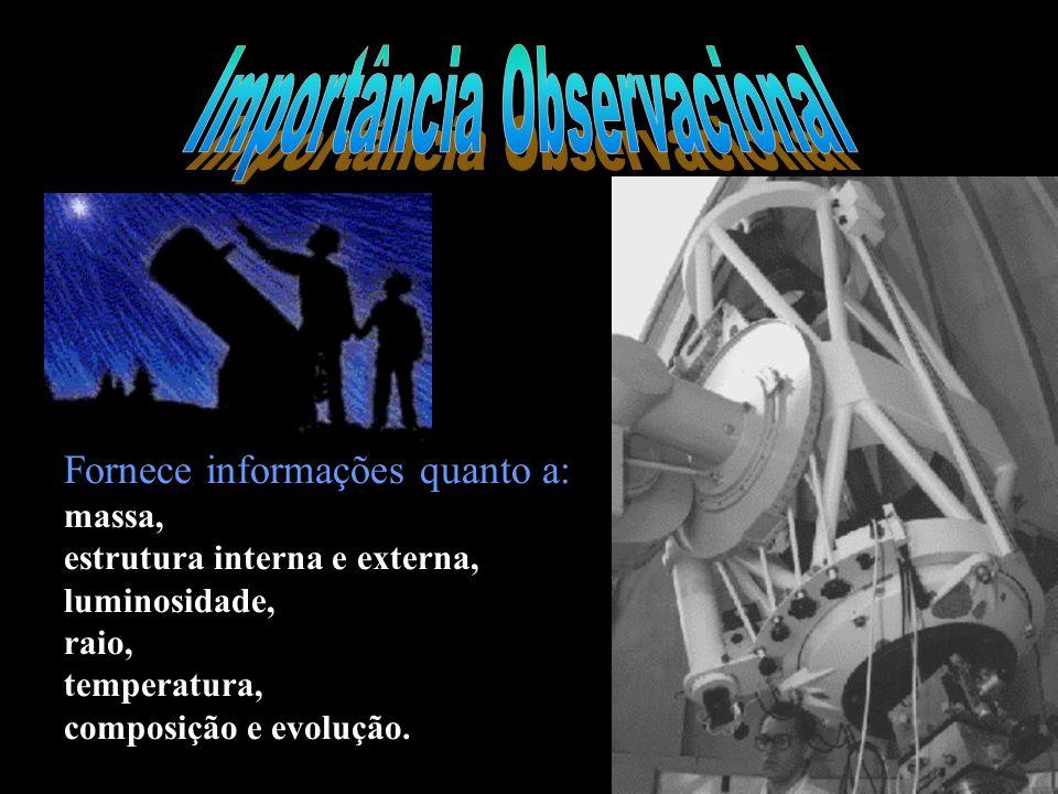 Fornece informações quanto a: massa, estrutura interna e externa, luminosidade, raio, temperatura, composição e evolução.