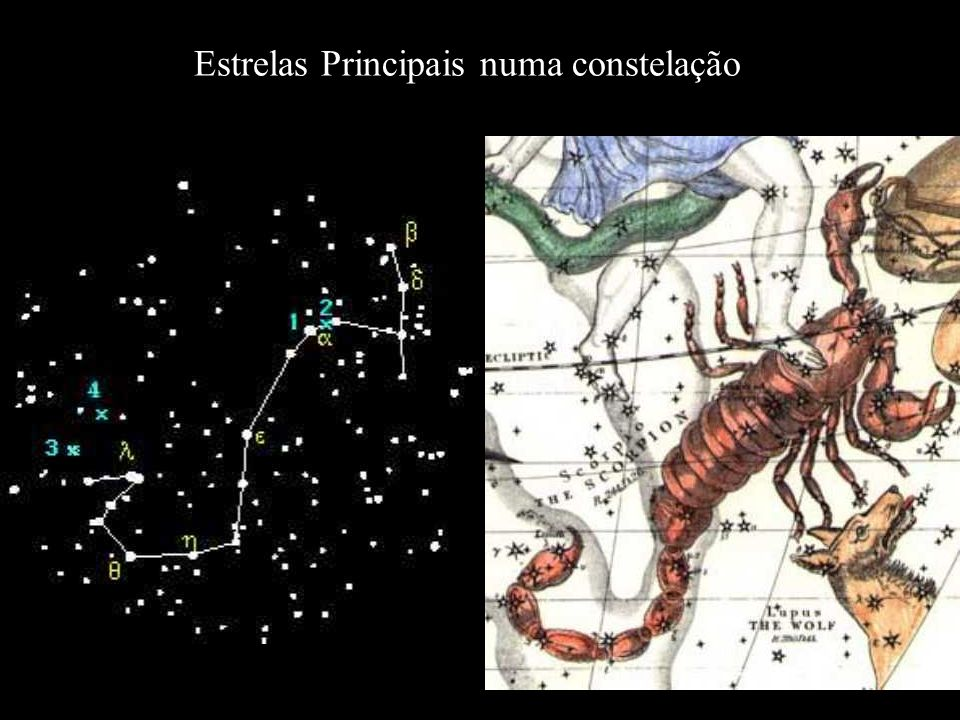 Letras: R,S,T,U,V,W,X,Y,Z RR,RS,RT......ZZ AA,AB,AC....QZ + nome latino: A letra j é sempre omitida há 334 possibilidades de nomes Se ainda sim tivermos mais variáveis numa mesma constelação V335, V336.....