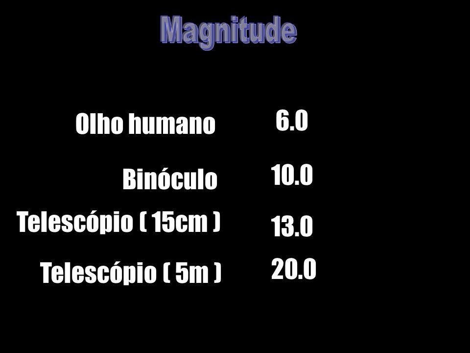 Olho humano 6.0 Binóculo 10.0 Telescópio ( 15cm ) 13.0Telescópio ( 5m ) 20.0