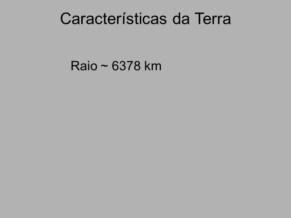 Características da Terra Raio ~ 6378 km