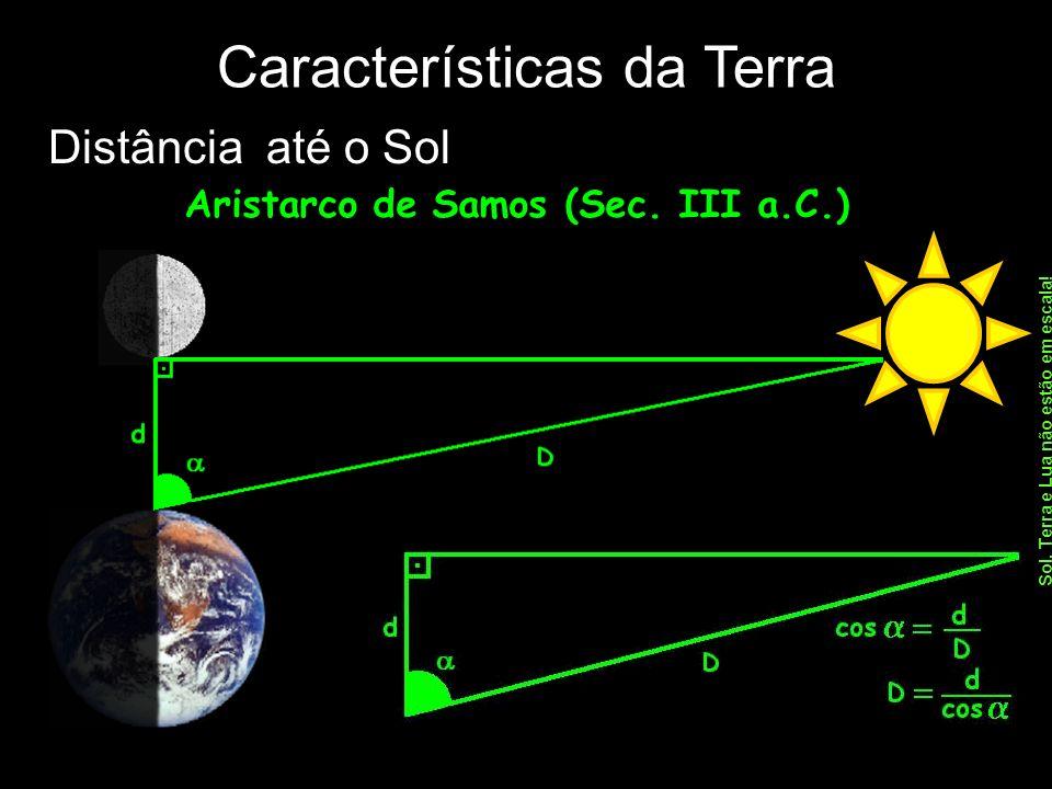 Distância até o Sol Características da Terra Aristarco de Samos (Sec. III a.C.) Sol, Terra e Lua não estão em escala!