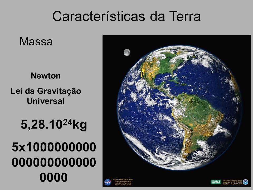 Massa Características da Terra 5,28.10 24 kg 5x1000000000 000000000000 0000 Newton Lei da Gravitação Universal
