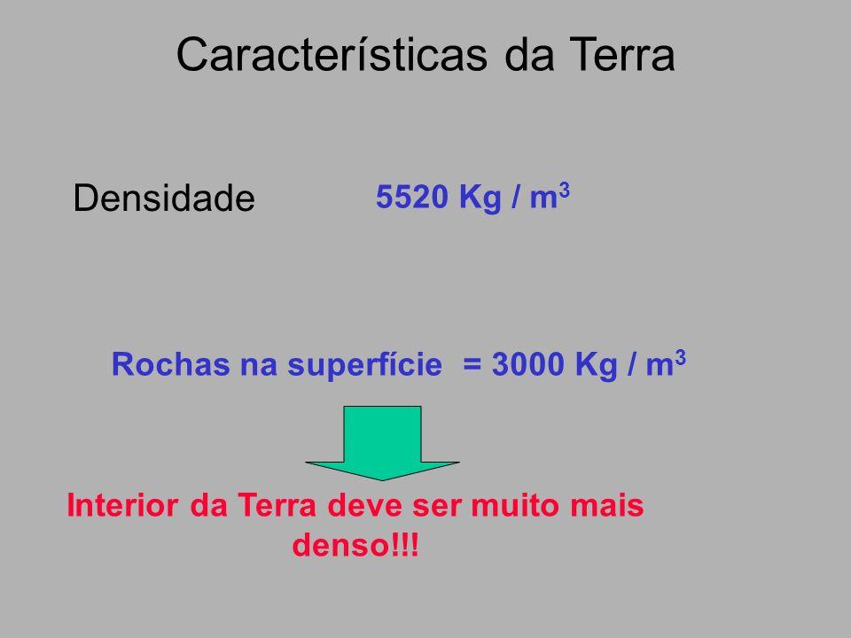 Densidade 5520 Kg / m 3 Rochas na superfície = 3000 Kg / m 3 Interior da Terra deve ser muito mais denso!!! Características da Terra