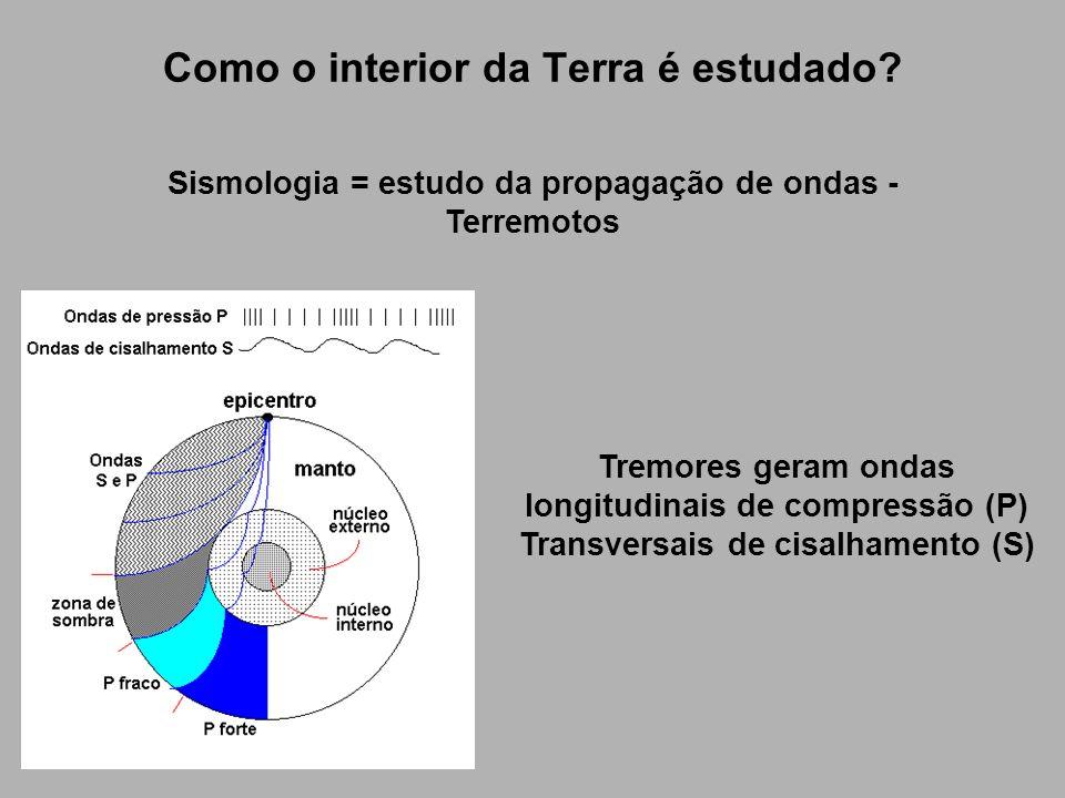 Como o interior da Terra é estudado? Sismologia = estudo da propagação de ondas - Terremotos Tremores geram ondas longitudinais de compressão (P) Tran